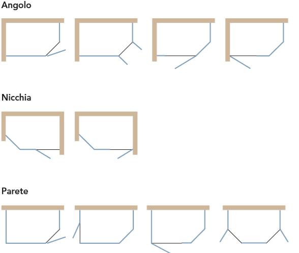 Composizioni Box doccia Battente Linea Penta