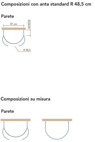 Composizioni Box doccia Battente Linea Semicerchio