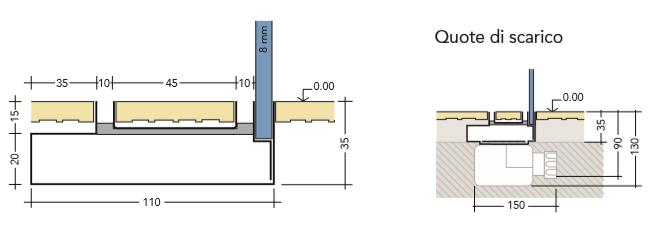 Misure tecniche canalina Solodoccia